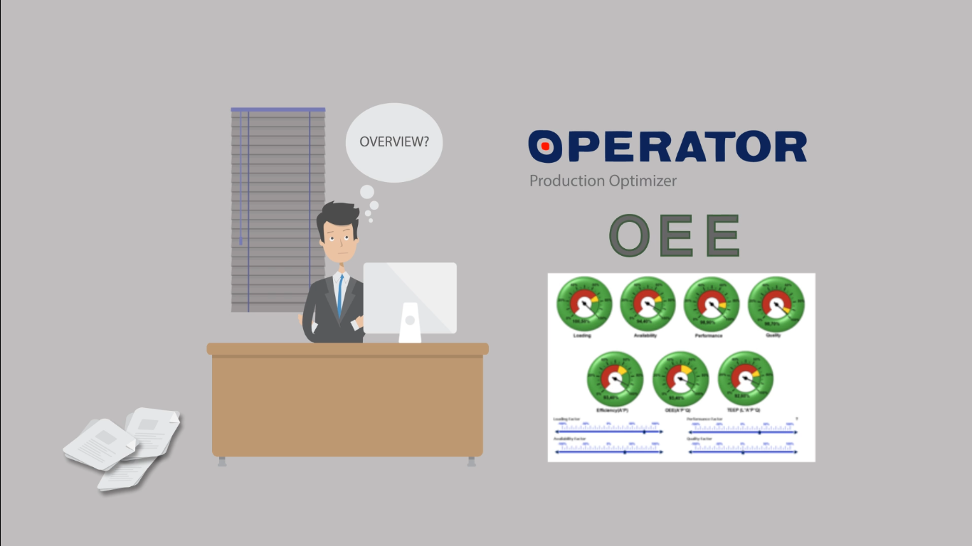 Operator Production Optimizer - OEE od Operator Systems
